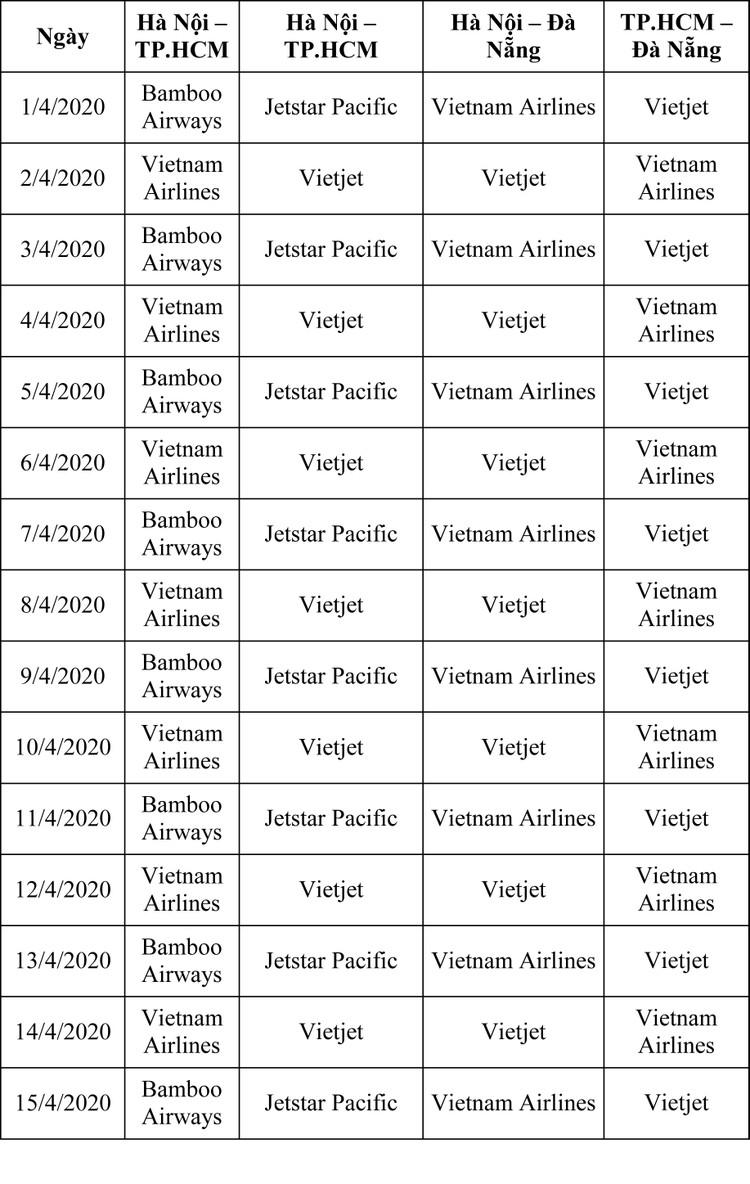 Bốn hãng chia nhau khai thác 2 chuyến bay theo ngày chẵn-lẻ ảnh 1