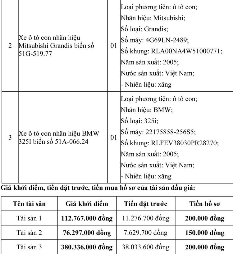 Ngày 23/4/2020, đấu giá lô xe ô tô tại TPHCM ảnh 2