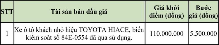 Ngày 21/4/2020, đấu giá xe ô tô TOYOTA HIACE tại tỉnh Trà Vinh ảnh 1