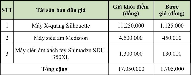 Ngày 21/4/2020, đấu giá thiết bị y tế tại tỉnh Trà Vinh ảnh 1