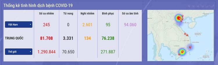Dịch COVID -19 (sáng 7/4): Ba buổi sáng liên tiếp, Việt Nam không ghi nhận ca nhiễm mới ảnh 1