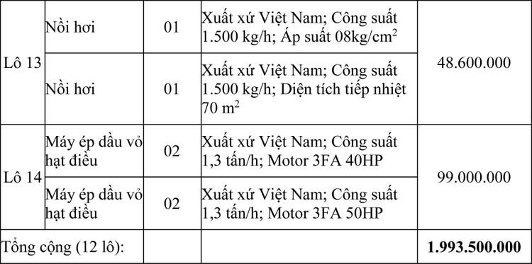 Ngày 24/4/2020, đấu giá máy móc thiết bị tại tỉnh Ninh Thuận ảnh 2