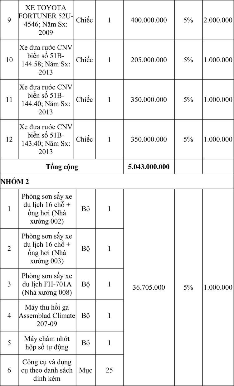 Ngày 24/4/2020, đấu giá lô xe ô tô tại TPHCM ảnh 2
