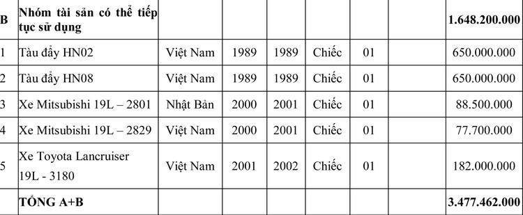 Ngày 29/4/2020, đấu giá xe ôtô, sà lan, tàu đẩy, phế liệu các loại tại tỉnh Phú Thọ ảnh 2