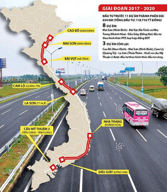 Dự án cao tốc Bắc - Nam bị đội kinh phí giải phóng mặt bằng ảnh 1