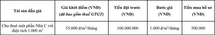 Ngày 11/5/2020, đấu giá cho thuê mặt bằng tại Hà Nội ảnh 1