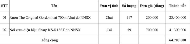 Ngày 11/5/2020, đấu giá hàng hóa tịch thu sung quỹ tại tỉnh Quảng Trị ảnh 1