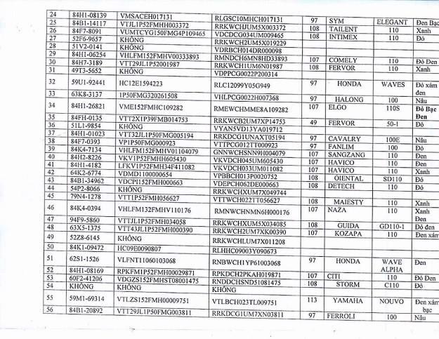 Ngày 15/5/2020, đấu giá vi phạm hành chính bị tịch thu tại tỉnh Trà Vinh ảnh 2