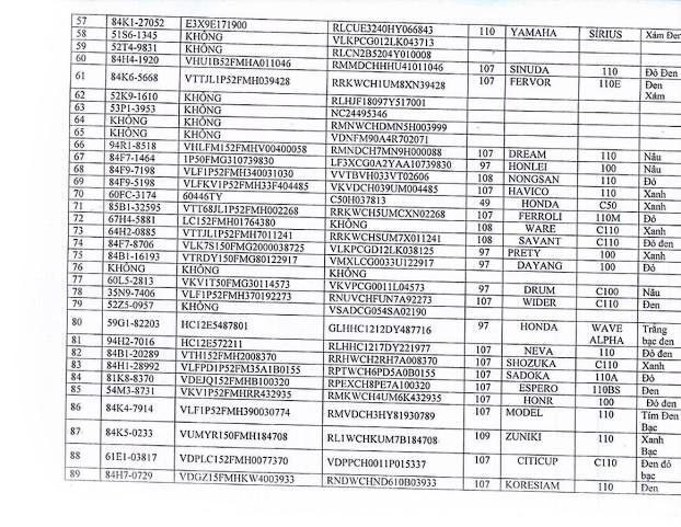Ngày 15/5/2020, đấu giá vi phạm hành chính bị tịch thu tại tỉnh Trà Vinh ảnh 3