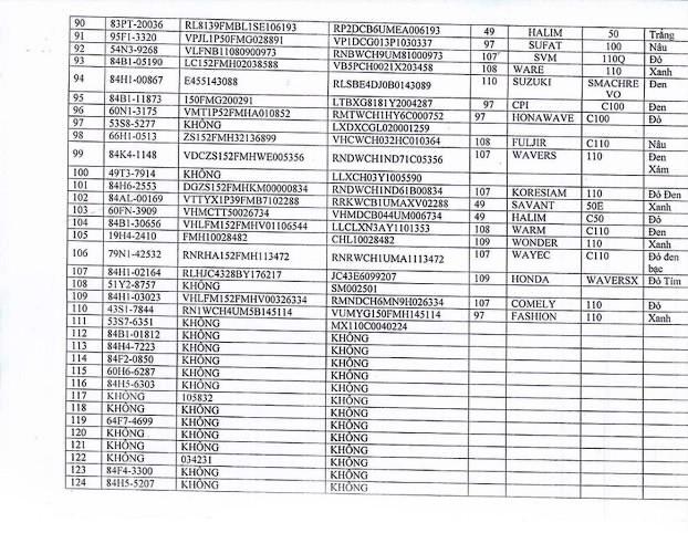 Ngày 15/5/2020, đấu giá vi phạm hành chính bị tịch thu tại tỉnh Trà Vinh ảnh 4