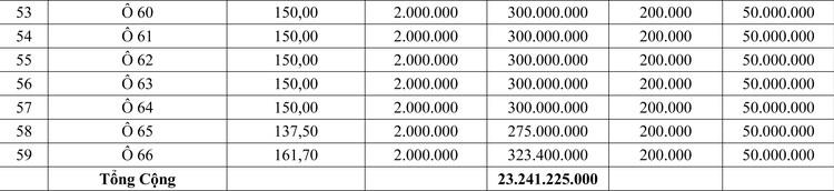 Ngày 23/5/2020, đấu giá quyền sử dụng đất tại huyện Tam Nông, tỉnh Phú Thọ ảnh 4