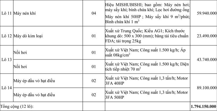 Ngày 20/5/2020, đấu giá máy móc thiết bị tại tỉnh Ninh Thuận ảnh 2