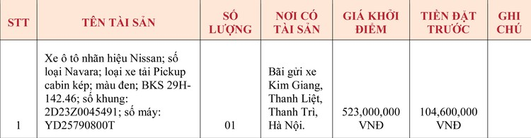 Ngày 11/5/2020, đấu giá xe ô tô NISSAN tại Hà Nội ảnh 1