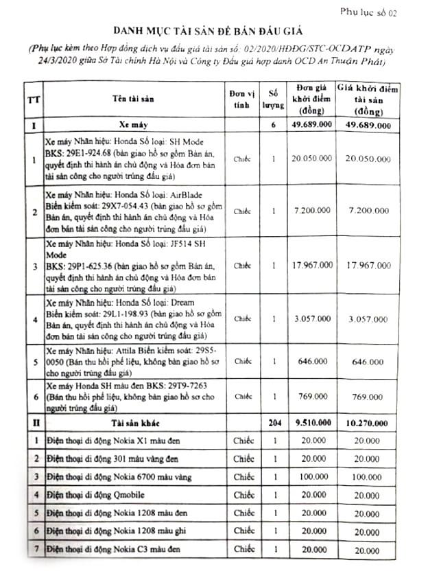 Ngày 22/5/2020, đấu giá vật chứng vụ án tại Hà Nội ảnh 2