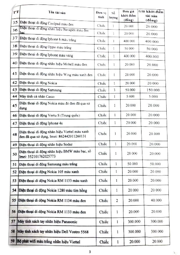 Ngày 22/5/2020, đấu giá vật chứng vụ án tại Hà Nội ảnh 4