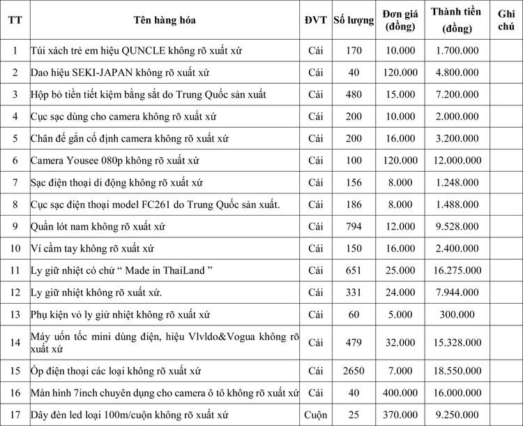 Ngày 28/5/2020, đấu giá tang vật xử lý vi phạm hành chính tại tỉnh Quảng Trị ảnh 1