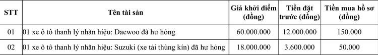 Ngày 28/5/2020, đấu giá 2 xe ô tô tại tỉnh Quảng Trị ảnh 1