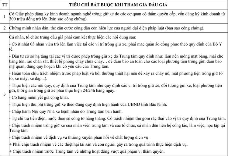 Ngày 19/6/2020, đấu giá cho thuê mặt bằng làm dịch vụ trông giữ xe tại tỉnh Bắc Ninh ảnh 1