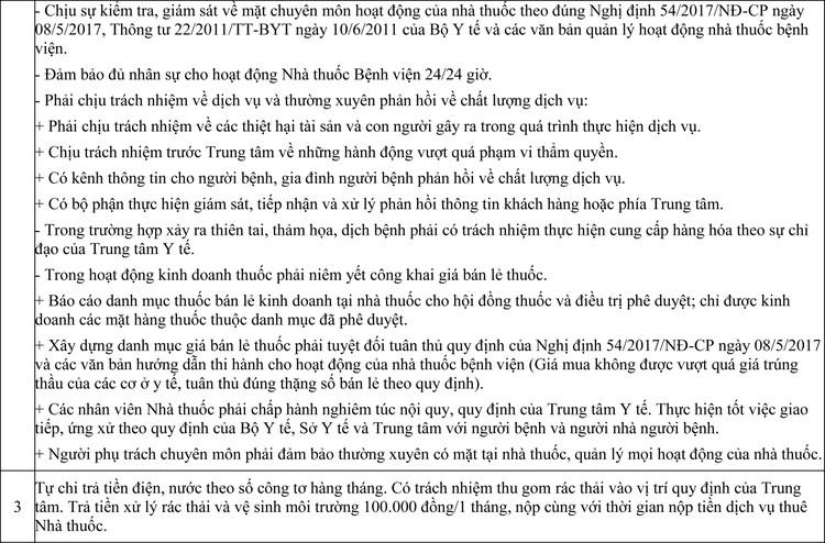 Ngày 19/6/2020, đấu giá cho thuê mặt bằng làm dịch vụ nhà thuốc tại tỉnh Bắc Ninh ảnh 2