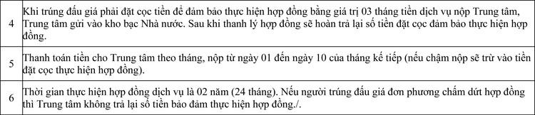 Ngày 19/6/2020, đấu giá cho thuê mặt bằng làm dịch vụ nhà thuốc tại tỉnh Bắc Ninh ảnh 3