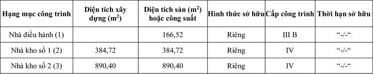 Ngày 24/6/2020, đấu giá quyền sử dụng đất tại huyện Chư Sê, tỉnh Gia Lai ảnh 1