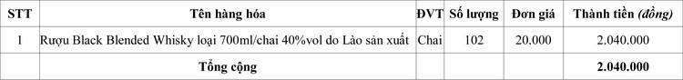 Ngày 8/6/2020, đấu giá tang vật vi phạm hành chính bị tịch thu tại tỉnh Quảng Trị ảnh 1