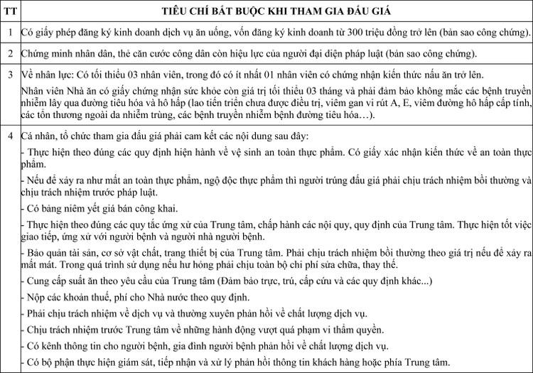 Ngày 25/6/2020, đấu giá cho thuê làm dịch vụ nhà ăn tại Trung tâm y tế huyện Thuận Thành, tỉnh Bắc Ninh ảnh 1