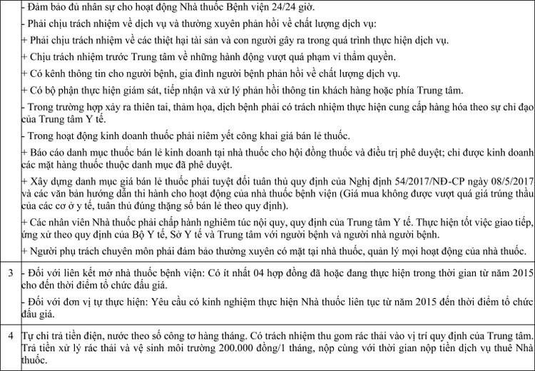Ngày 25/6/2020, đấu giá cho thuê làm dịch vụ nhà thuốc tại Trung tâm y tế huyện Thuận Thành, tỉnh Bắc Ninh ảnh 2