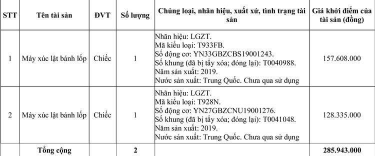 Ngày 18/6/2020, đấu giá 2 chiếc máy xúc lật bánh lốp tại tỉnh Lạng Sơn ảnh 1