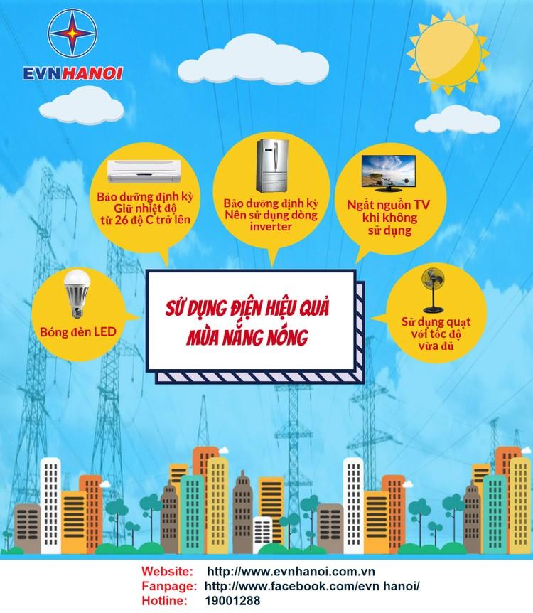 Tăng cường sử dụng điện tiết kiệm mùa nắng nóng ảnh 2