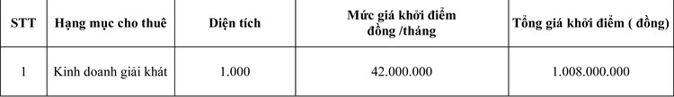 Ngày 30/6/2020, đấu giá Cho thuê kinh doanh giải khát tại tỉnh Tiền Giang ảnh 1