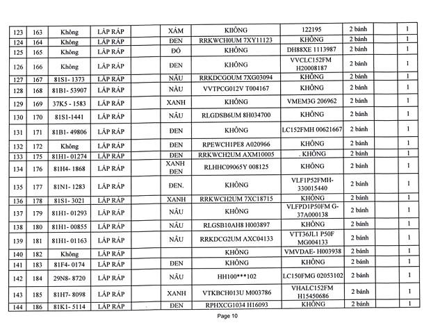 Ngày 22/6/2020, đấu giá tài sản bị tịch thu do vi phạm hành chính tại tỉnh Gia Lai ảnh 10
