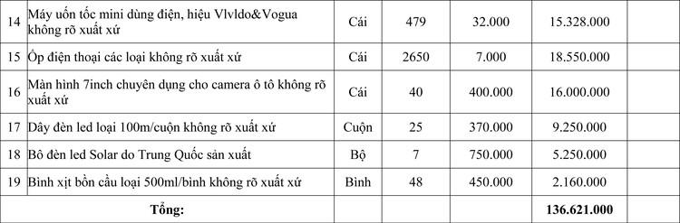 Ngày 26/6/2020, đấu giá tang vật xử lý vi phạm hành chính bị tịch thu sung công quỹ tại tỉnh Quảng Trị ảnh 2