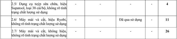 Ngày 22/6/2020, đấu giá Lô Ổ khóa hộc tủ, khóa cửa tay nắm tròn và MMTB tại TPHCM ảnh 2