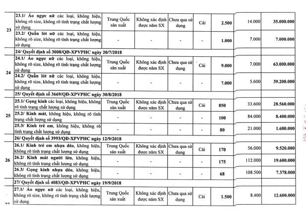 Ngày 25/6/2020, đấu giá tài sản bị tịch thu do vi phạm hành chính tại TPHCM ảnh 9