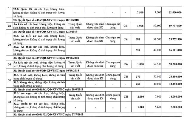 Ngày 25/6/2020, đấu giá tài sản bị tịch thu do vi phạm hành chính tại TPHCM ảnh 10