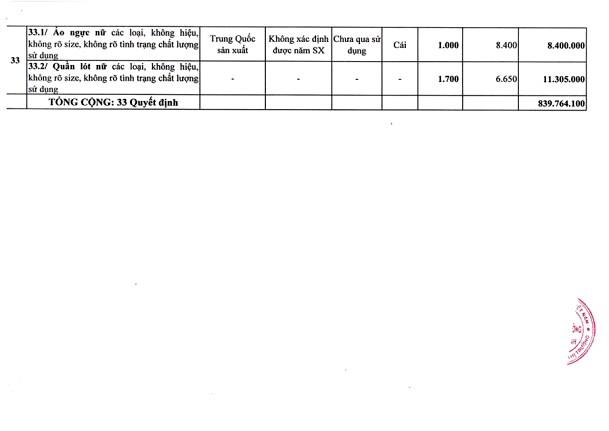 Ngày 25/6/2020, đấu giá tài sản bị tịch thu do vi phạm hành chính tại TPHCM ảnh 11
