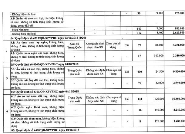 Ngày 25/6/2020, đấu giá tài sản bị tịch thu do vi phạm hành chính tại TPHCM ảnh 4