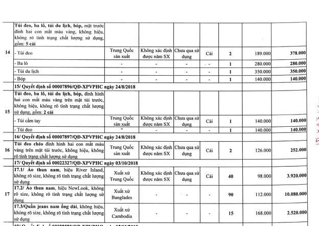 Ngày 25/6/2020, đấu giá tài sản bị tịch thu do vi phạm hành chính tại TPHCM ảnh 7