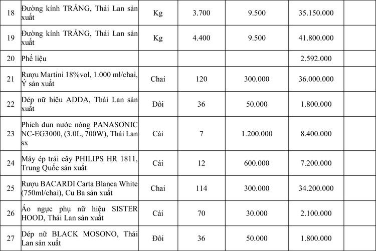 Ngày 25/6/2020, đấu giá hàng hóa tịch thu sung quỹ tại tỉnh Quảng Trị ảnh 6