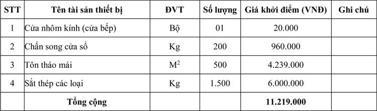 Ngày 23/6/2020, đấu giá Vật tư, vật liệu thu hồi từ phá dỡ tại Hà Nội ảnh 1