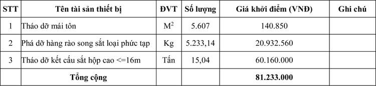 Ngày 23/6/2020, đấu giá Vật tư, vật liệu thu hồi từ phá dỡ tại Hà Nội ảnh 2