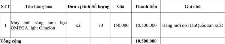 Ngày 25/6/2020, đấu giá hàng hóa tịch thu tại tỉnh Quảng Bình ảnh 5
