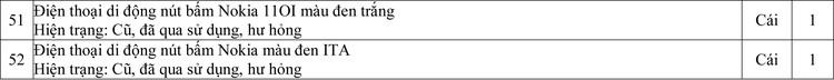 Ngày 29/6/2020, đấu giá tài sản sung công quỹ tại tỉnh Thanh Hóa ảnh 8