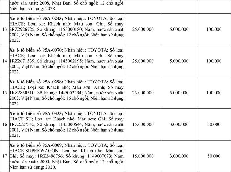 Ngày 2/7/2020, đấu giá 21 xe ô tô thanh lý tại tỉnh Hậu Giang ảnh 3