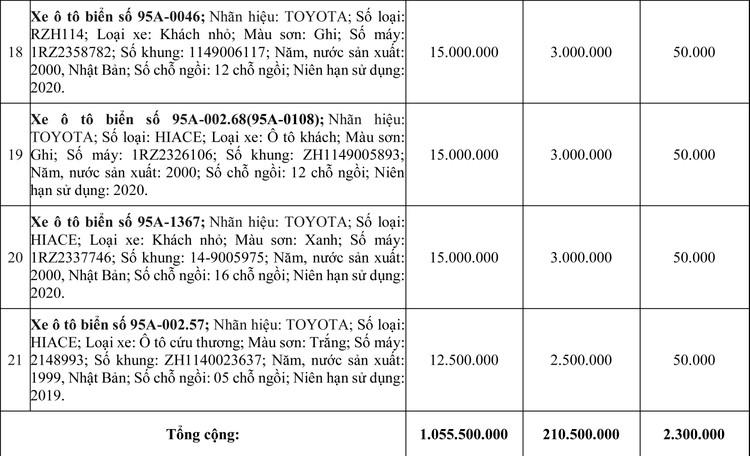 Ngày 2/7/2020, đấu giá 21 xe ô tô thanh lý tại tỉnh Hậu Giang ảnh 4