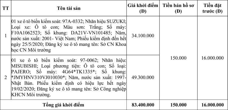 Ngày 6/7/2020, đấu giá 2 xe ô tô SUZUKI và MISUBISHI tại tỉnh Bắc Kạn ảnh 1