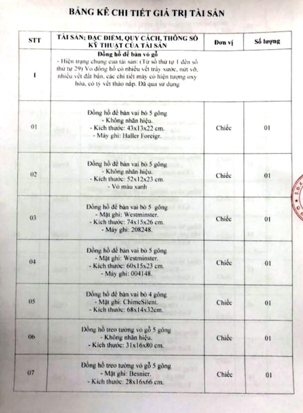 Ngày 30/6/2020, đấu giá tang vật vi phạm hành chính bị tịch thu tại Hà Nội ảnh 1