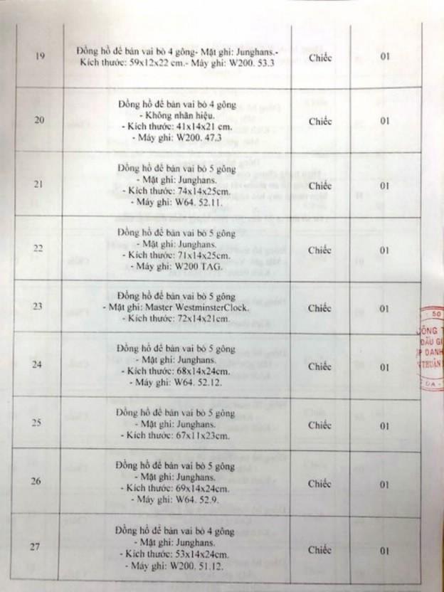 Ngày 30/6/2020, đấu giá tang vật vi phạm hành chính bị tịch thu tại Hà Nội ảnh 3