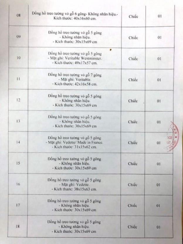 Ngày 30/6/2020, đấu giá tang vật vi phạm hành chính bị tịch thu tại Hà Nội ảnh 5